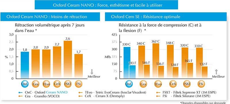 Oxford_Ceram_Nano_System_SE-desc-2