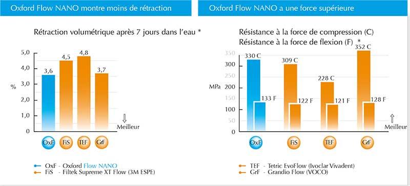 Oxford-Flow-nano-desc-2